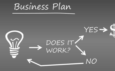 Ep 200: Why a Business Plan?